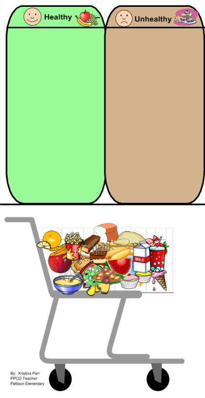 Not healthy fridge food clipart banner transparent download healthy and unhealthy food sort | School Stuff | Healthy ... banner transparent download