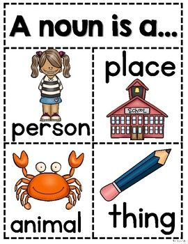 Noun clipart vector royalty free download Interactive Anchor Chart Freebie: Nouns Not an anchor chart artist ... vector royalty free download