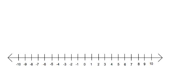 Number line 1 20 clipart png free Number Line Worksheets : blank number line worksheets 0-10 Blank ... png free
