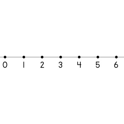Number line 1 20 clipart