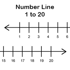 Number line 1 20 clipart image free download Clipart number line - ClipartFest image free download
