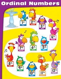 Numbers 1 to 10 clipart png stock Ordinal numbers 1 10 clipart - ClipartFox png stock