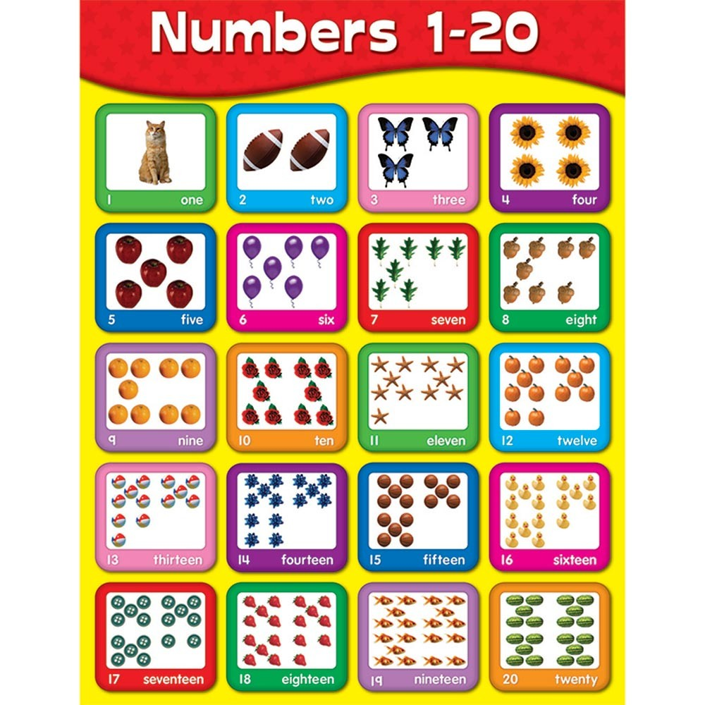 Numbers clipart 1 20 graphic freeuse download Clipart numbers 1 20 - ClipartFest graphic freeuse download