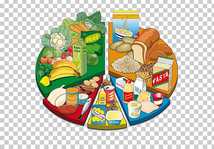 Nutrient clipart clipart freeuse download Nutrient Healthy Diet Eating Nutrition PNG, Clipart ... clipart freeuse download