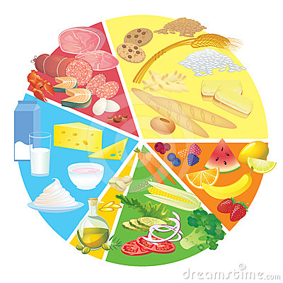Nutrition clipart images picture library stock 71+ Nutrition Clip Art | ClipartLook picture library stock