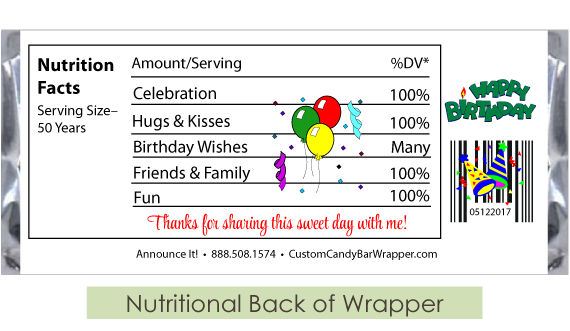 Nutritional facts for birthday clipart png graphic free stock Nutrition News: Birthday Nutrition Facts Png graphic free stock