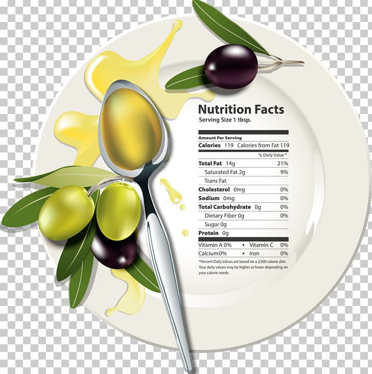 Nutritional facts for birthday clipart png graphic black and white stock Olive Oil Food Nutrition Facts Label PNG, Clipart, Cartoon ... graphic black and white stock