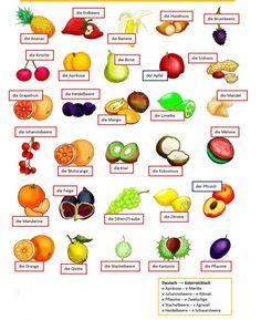 Obst und gemse clipart image download Obst und Gemüse German fruits & vegetables | Language Arts: German ... image download