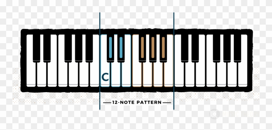 Octave clipart image transparent download Piano Keys And Notes - 3 Octave Of Piano Clipart (#3217092) - PinClipart image transparent download