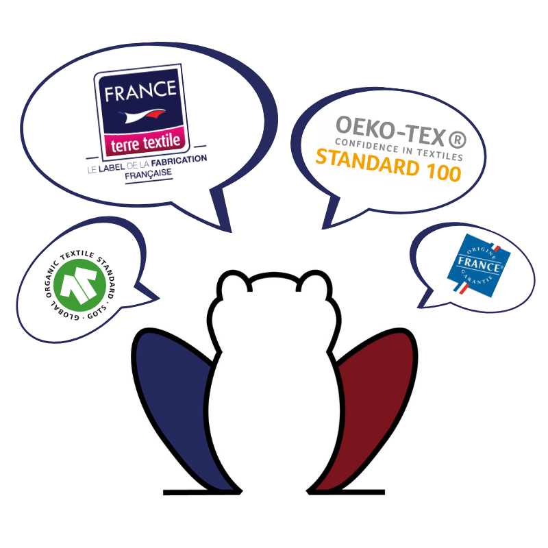 Oeko tex logo clipart vector free download Oeko-Tex, GOTS, France Terre Textile... on vous dit tout ... vector free download