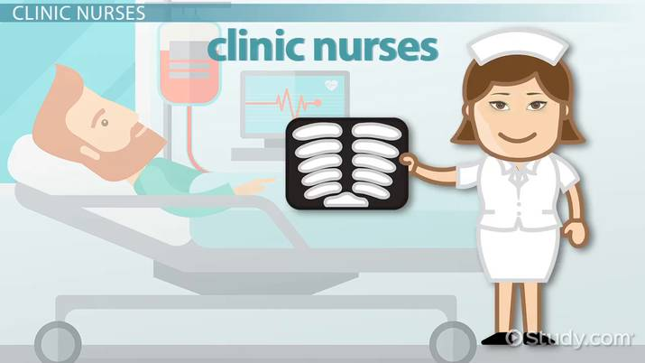 Office clipart nurse teaching healthy png free download How to Become a Clinic Nurse png free download
