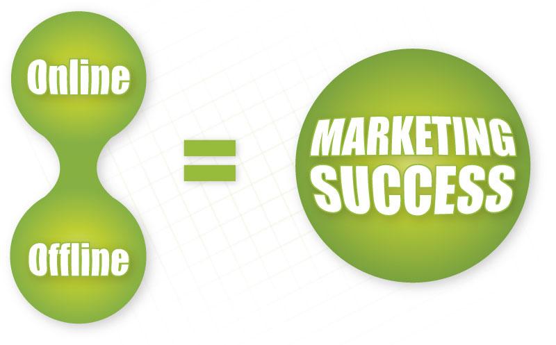Online to offline clipart free Download online en offline marketing clipart Digital ... free