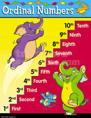 Ordinal numbers 1 10 clipart image freeuse library Ordinal numbers 1 10 clipart - ClipartFest image freeuse library