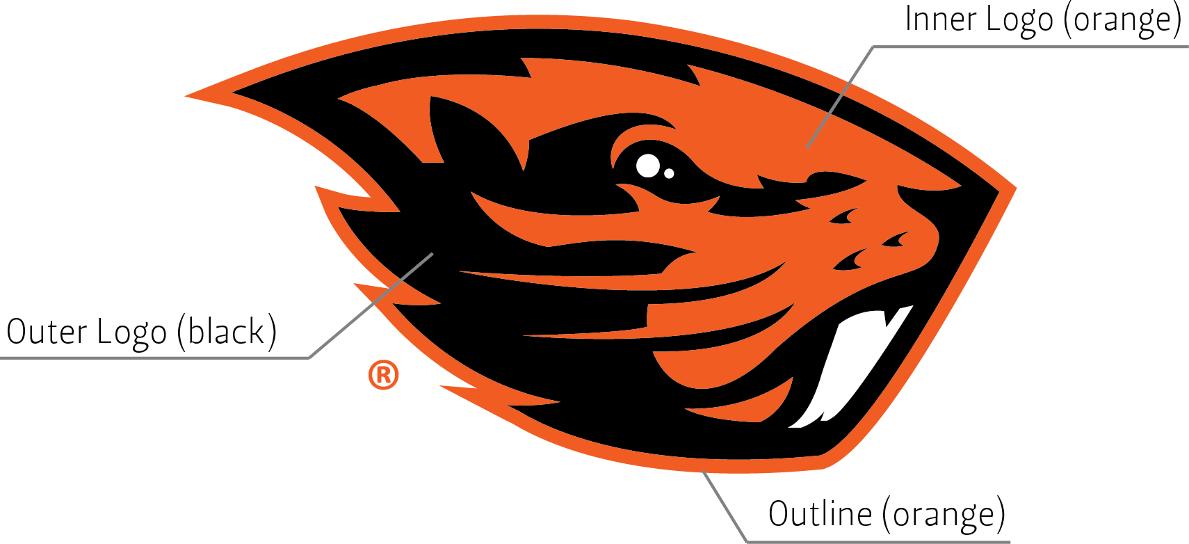 Osu football clipart picture black and white library Beaver logo | University Relations and Marketing | Oregon State ... picture black and white library