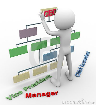 Organizational clipart vector download Organizational structure clipart 2 » Clipart Portal vector download