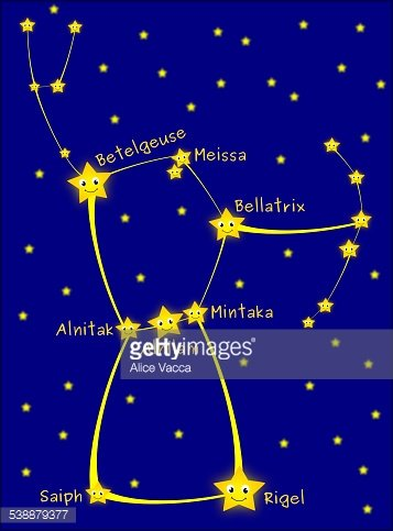 Orion constellation clipart jpg library library Orion Constellation stock vectors - Clipart.me jpg library library