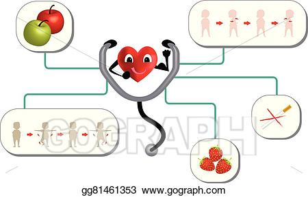 Orthorexia clipart vector free stock Vector Illustration - Healthy lifestyle for healthy heart ... vector free stock