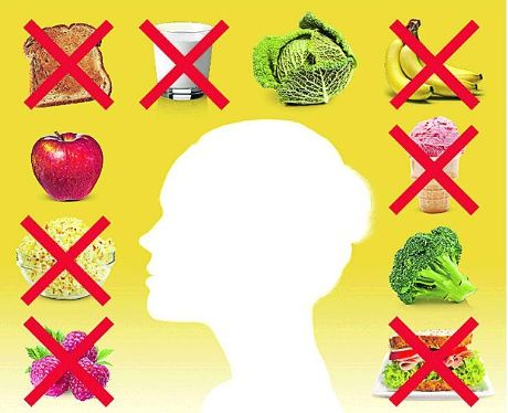Orthorexia clipart clip free library 30 Best Orthorexia Images In 2019 Disorders Eat Healthy ... clip free library