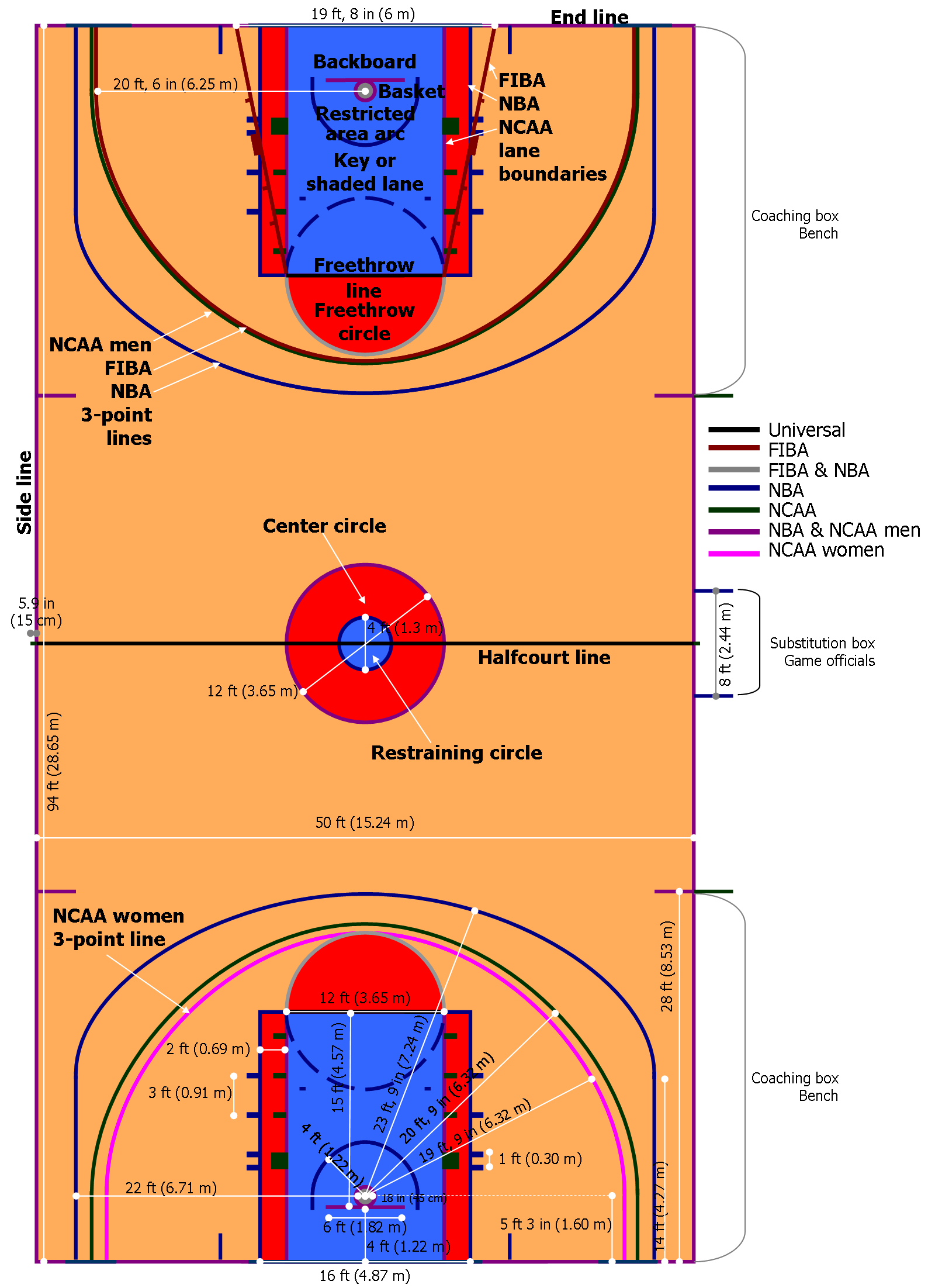Outdoor basketball court clipart vector library stock Basketball Court Size Comparison Of Dimensions ~ Clipgoo vector library stock