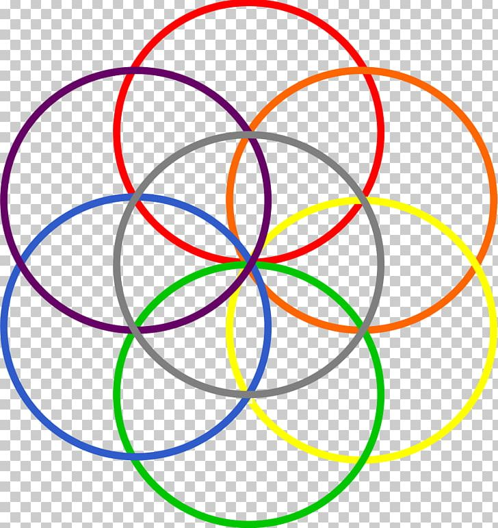 Overlapping circles clipart vector royalty free download Overlapping Circles Grid Geometry Geometric Shape PNG ... vector royalty free download