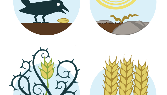 Parable of the sower clipart clipart freeuse download Day 10: Parable of the Sower, Weeds & Seeds- Matt 13:1-43 ... clipart freeuse download