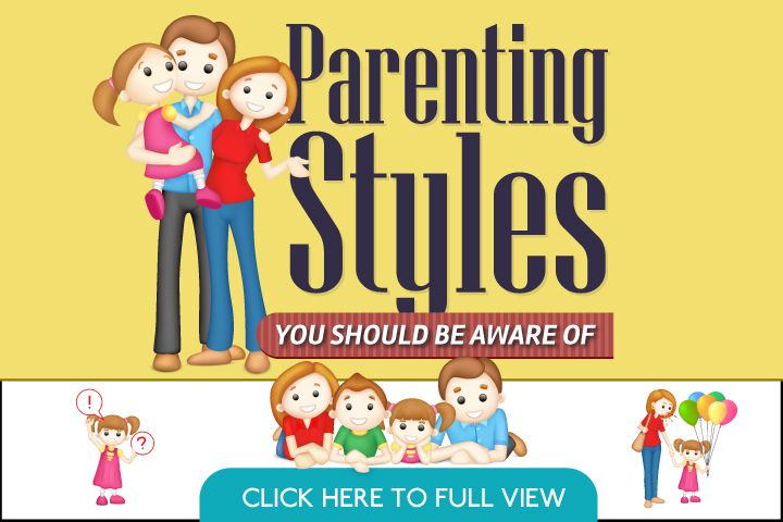 Parenting styles clipart picture transparent stock The Four Parenting Styles And Their Influence On Children ... picture transparent stock
