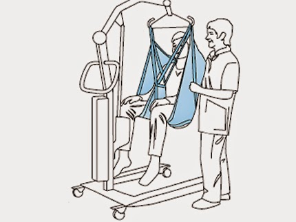 Patient lift clipart png Patients WIth Limited Mobility Put Strain On Caregivers png