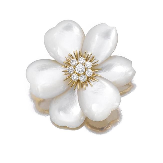 Pearl brooch clipart clipart Free The Pearl Cliparts, Download Free Clip Art, Free Clip ... clipart