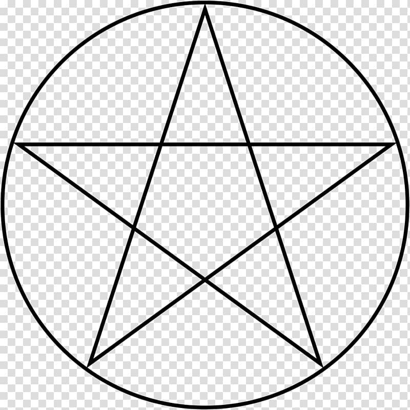 Pentacle clipart transparent download Book of Shadows Magic circle Wicca Pentagram Pentacle ... transparent download