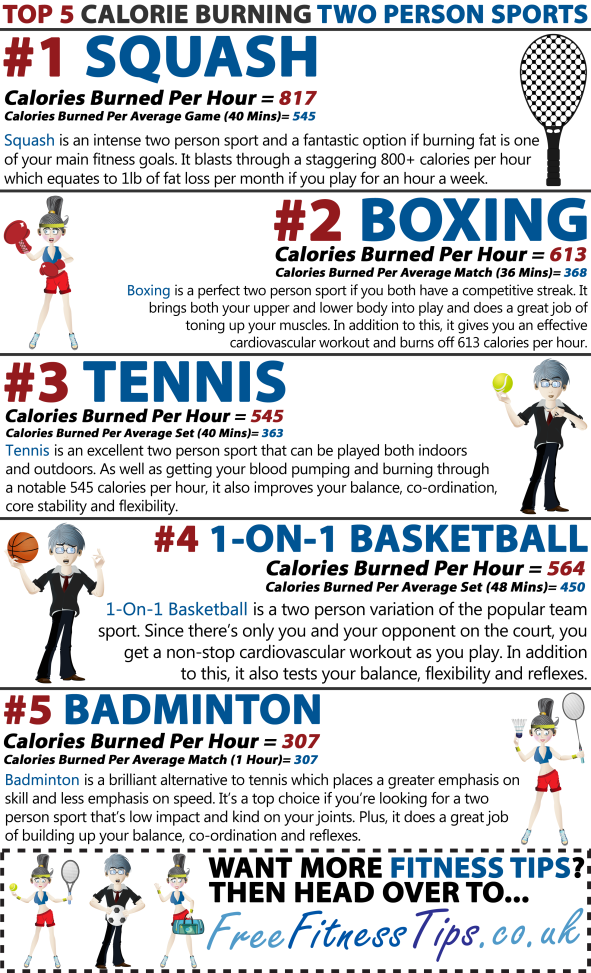 People reaction to losing a basketball game clipart banner transparent Top 5 Calorie Burning Two Person Sports | Pinterest | Calories ... banner transparent