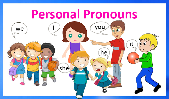 Personal pronouns clipart banner library download Personal pronouns. What are personal pronouns? How do we use ... banner library download