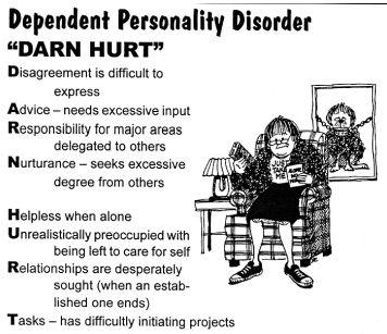 Personality disorder clipart svg transparent Dependent personality disorder clipart - ClipartFest svg transparent
