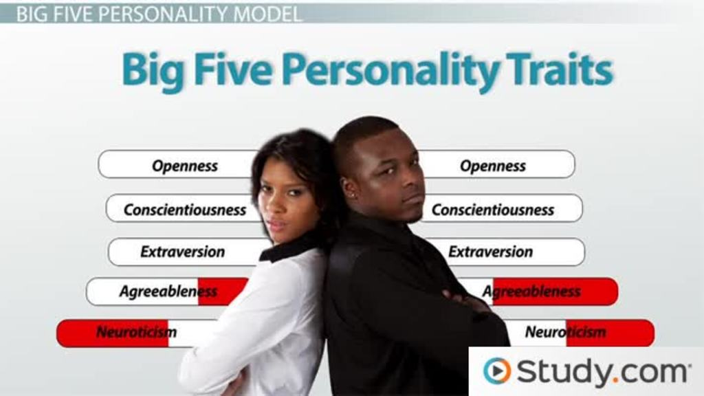 Personality traits png library stock What Are Personality Traits? - Characteristics, Definition & Five ... png library stock