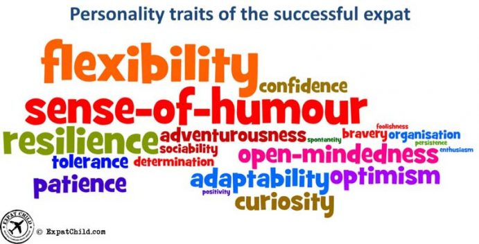 Personality traits clipart library Expat personality characteristics clipart library
