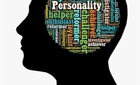 Personality traits svg library The 4 Personality Traits of CRE Market Leaders svg library