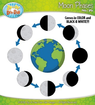 Phases of moon clipart svg black and white Moon Phases Clipart {Zip-A-Dee-Doo-Dah Designs} svg black and white