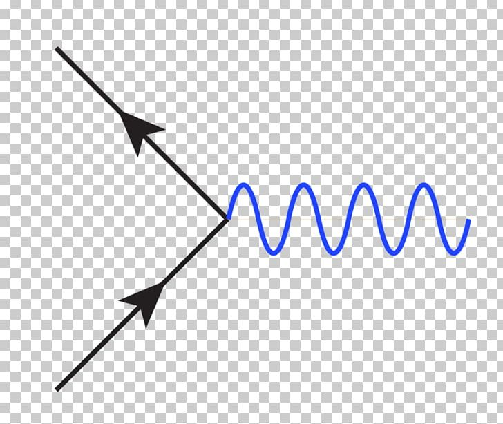 Photon clipart png freeuse download QED: The Strange Theory Of Light And Matter Quantum ... png freeuse download
