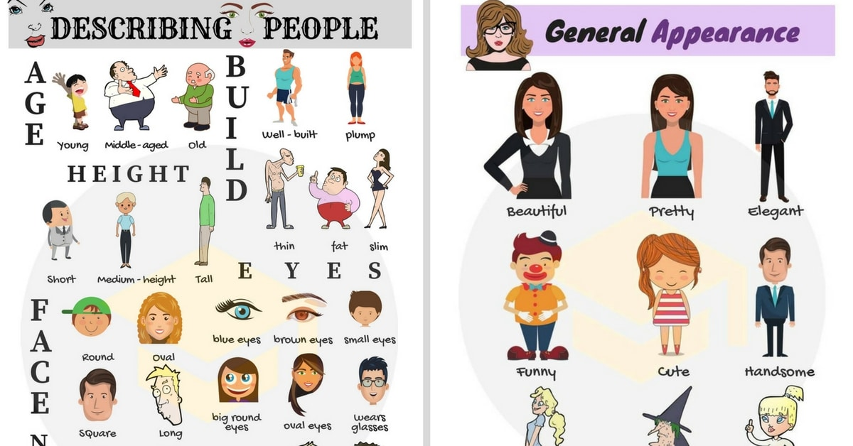 Physical appearance clipart clipart freeuse library Look clipart physical appearance person - 51 transparent ... clipart freeuse library