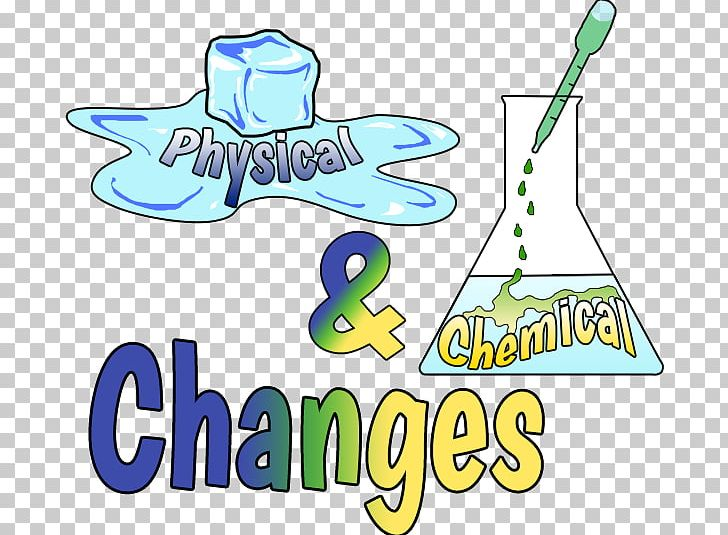 Physical change clipart png Physical Change Chemical Change Physical Property Chemical ... png