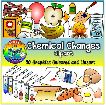 Physical change clipart png black and white stock Chemical and Physical Changes Clipart png black and white stock