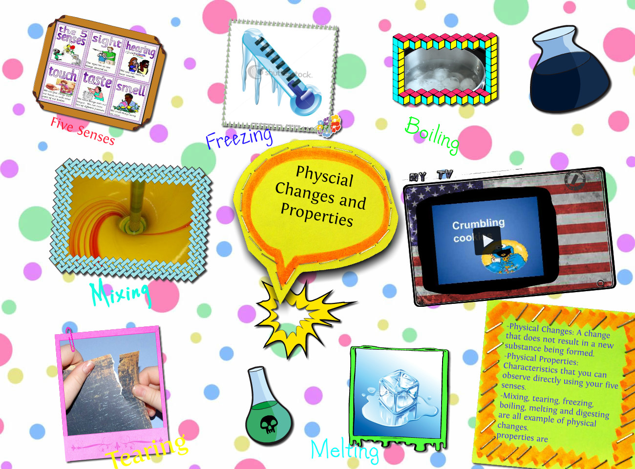 Physical change clipart clip art library Free Physical Chemistry Cliparts, Download Free Clip Art ... clip art library