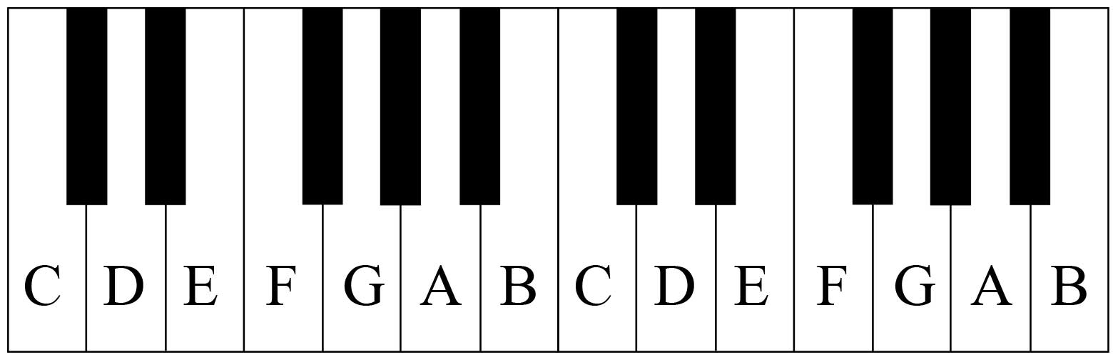 Piano notes jpg stock Piano notes - ClipartFest jpg stock