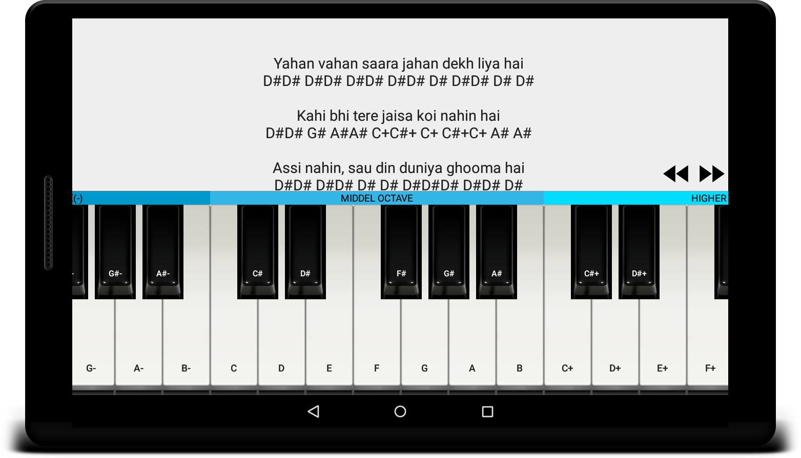 Piano notes picture freeuse A To Z Piano Notes - Android Apps on Google Play picture freeuse