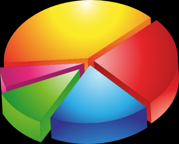 Pie chart clipart maker png library Create a Pie Chart – Online Chart and Graph Maker – free ... png library
