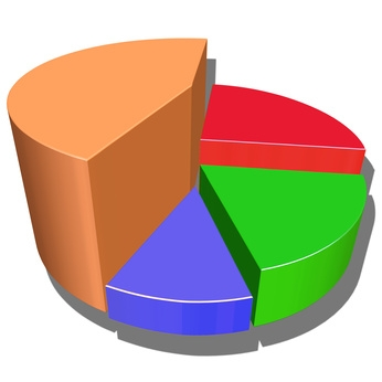 Pie chart clipart maker svg royalty free library How to Graph a Pie Chart When the Categories Overlap svg royalty free library