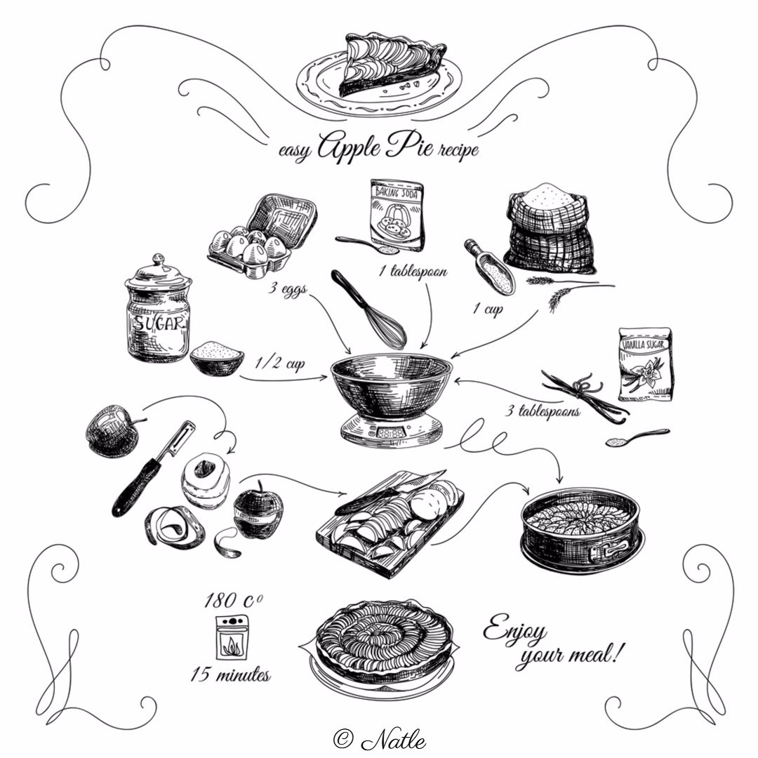 Pie tin bakeware clipart sketch side black and white French Language Recipes | Recipes In French - Recettes en ... black and white