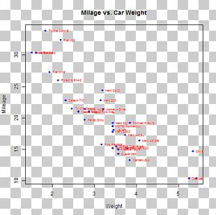 Plot clipart image in r jpg Box Plot PNG Images, Box Plot Clipart Free Download jpg