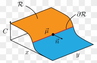 Plot clipart image in r graphic freeuse library The Counting Region R Is Indicated In Orange And The ... graphic freeuse library