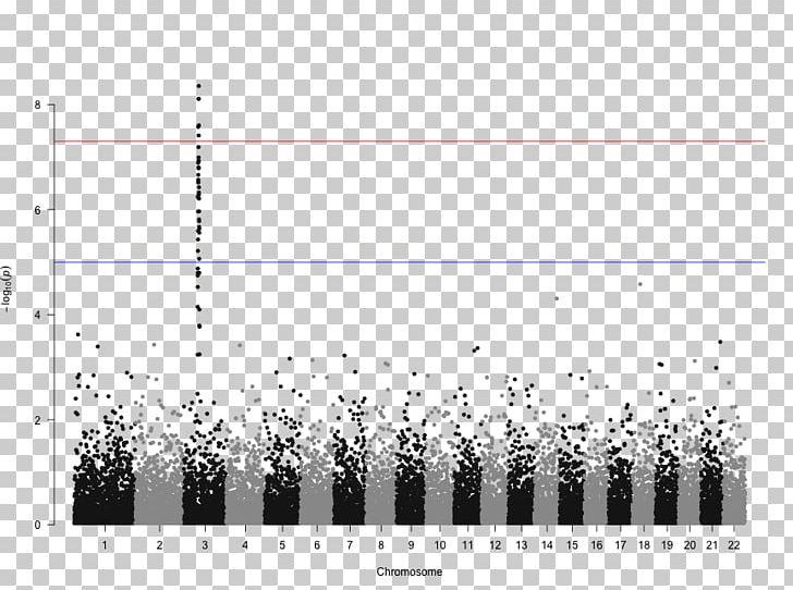 Plot clipart image in r svg transparent library Manhattan Plot Genome-wide Association Study R PNG, Clipart ... svg transparent library