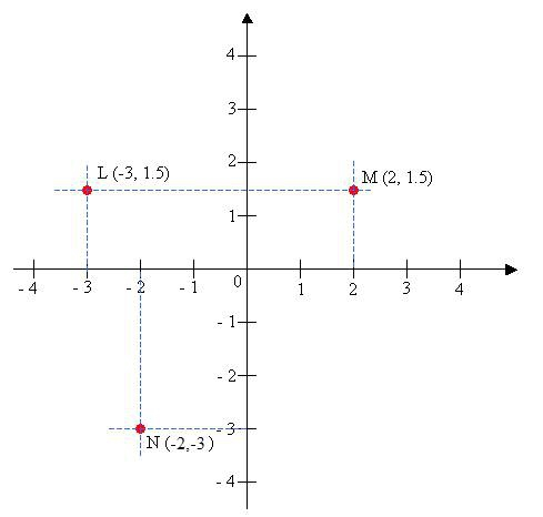 Points on a coordinate plane clipart freeuse download Coordinate Plane Clipart#2207829 freeuse download